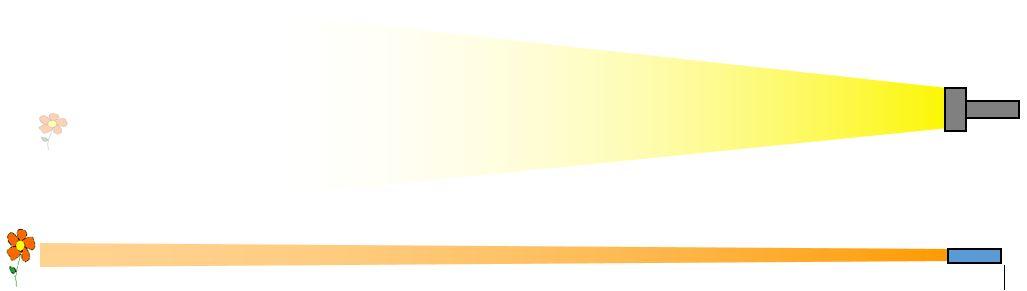 comparação luz síncrotron