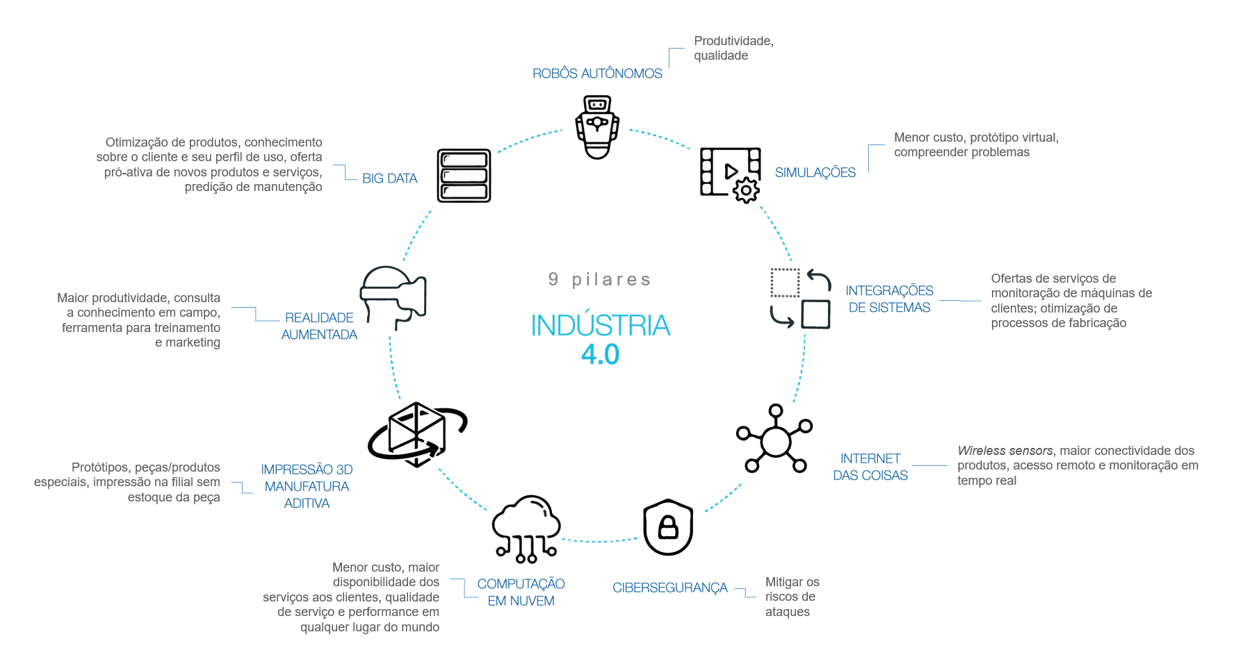 pt-industry-40